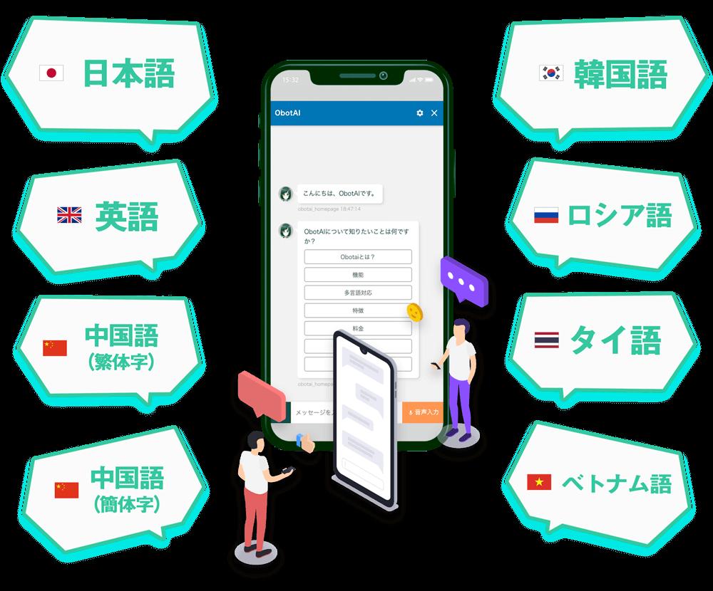ObotAIは豊富な8言語に対応!